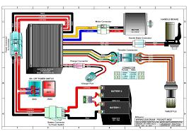 razor pocket mod scooter parts Razor E150 Wiring Diagram razor pocket mod wiring diagram (version 17 ) razor e250 wiring diagram