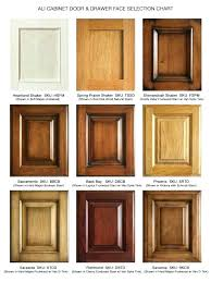 make cabinet doors types of cabinet doors stiles cabinet large size of stiles what determines the make cabinet doors