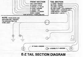 wiring diagram for ez wiring harness readingrat net Ez Wiring Harness Diagram wiring diagram for ez wiring harness ez wiring harness diagram for 1948 ford coupe