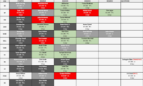 Imyourhuckleberry 2019 Defense Projected Depth Chart