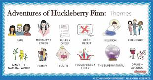 themes in adventures of huckleberry finn chart themes