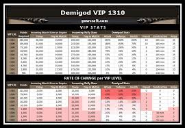 Demigod Vip 1013 Incoming March Size Fix Old Rein Fix