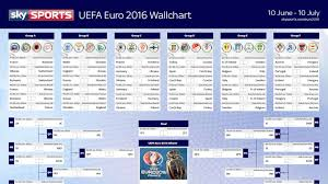 Football League Table Wall Chart Euro 2016 Wallchart Download Or Print Off Your Guide To