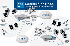 capabilities   nortel bcm   nortel bcm telephone system    converged ip wan solution example network diagram
