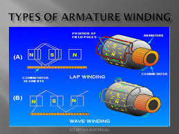 Image result for armature winding