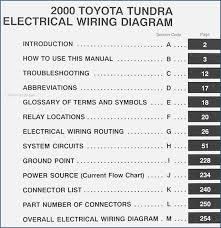 2006 tundra jbl wiring diagram dogboi info 2006 toyota tundra jbl stereo wiring diagram at Toyota Tundra Jbl Wiring Diagram