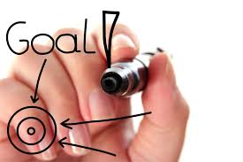 personal goals unit planning  goals