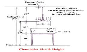 standard height of chandelier above kitchen table chandelier