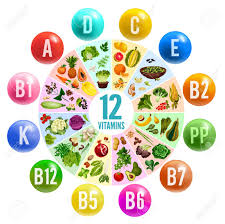 Vitamin And Mineral Pill Circle Chart Banner With Fresh Vegetable