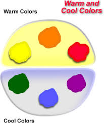 Warm Colour Chart How To Paint Miniatures