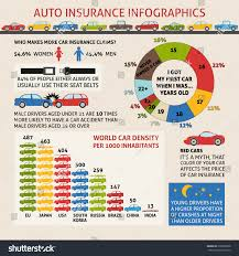 Car Insurance Infographics Sample Data Information Stock