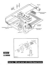 electric club car golf cart wiring diagram for 1979 85 club car 1988 club car wiring diagram at 85 Club Car Wiring Diagram