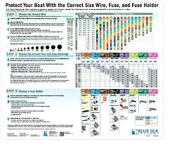 Glass Fuse Sizes Ocdhelp Info