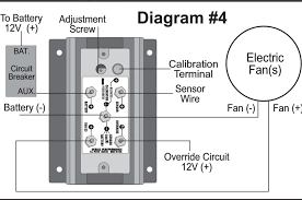 the derale fan controller can save your electrical wiring! hot spal fan installation instructions at Spal Fan Wiring Diagram