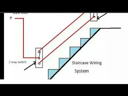jina wiring circuit diagram wiring diagram for you • staircase 2 way switch wiring in hindi yk electrical rh com house wiring panasonic tv wiring diagrams