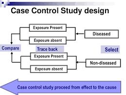 case control studies  3 case control study