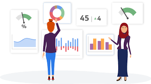 Data Visualization 101 How To Design Charts And Graphs What Is Data Visualization Definitions Graph Types And How
