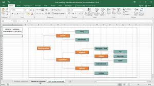 Microsoft Excel 2016 Using Value Driver Trees Vdt Part One
