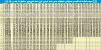 Wage Grade Pay Scale 2016 Chart Wage Grade Pay Scale 2016 Chart Pay Grades