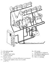 Corvair turbo engine diagram get free image about wiring diagram
