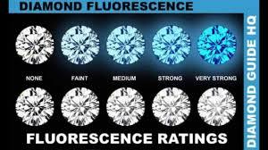 Diamond Fluorescence The Diamond Pro Diamond