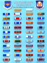Afjrotc Ribbons Military Insignia Ribbon Rotc