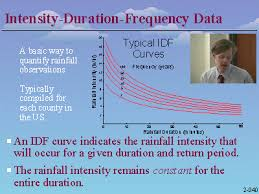 Idf Data