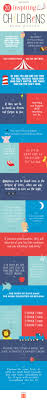 20 Inspiring Quotes From Childrens Books