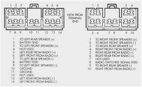 jeep wiring harness diagram awesome 2006 jeep grand cherokee radio jeep wiring harness diagram awesome 2006 jeep grand cherokee radio wiring diagram