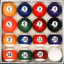 pool table balls. Unique Balls Amazoncom  Pool Table Billiard Ball Set Art Number Style Sports U0026  Outdoors Intended Balls