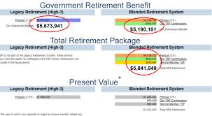 Army Continuation Pay Chart Should I Opt In To The Militarys Blended Retirement System