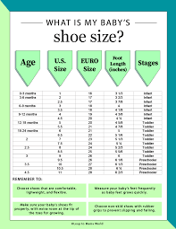 Size 3 Baby Shoes Chart Does My Baby Need To Wear Shoes Leap To Mama World