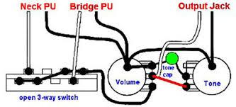 jazzmaster wiring mods jazzmaster image wiring diagram jazzmaster wiring mods jazzmaster auto wiring diagram schematic on jazzmaster wiring mods