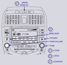 Unlock Codes For Your Honda Radio Nav System