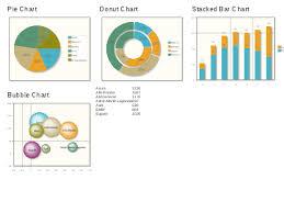 Jqplot Bar Chart Example Untitled Plunker