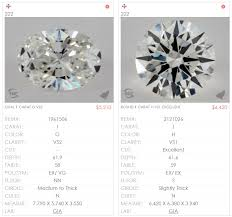 Diamonds Cuts And Clarity Oval Diamond Cheaper Than Round But Is It Good