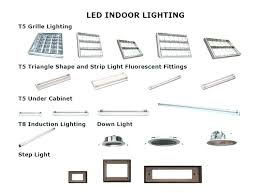 type of lighting fixtures. Fine Lighting Lighting Fixtures Types Ideas With Type Of A
