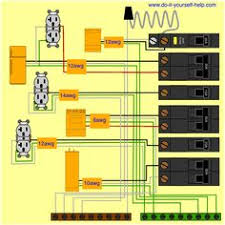 wiring diagram 50 amp rv plug wiring diagram figure who the wiring diagram for a circuit breaker box home electrical wiring man cave office breaker
