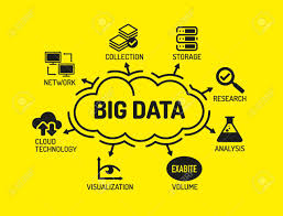Big Chart Big Data Chart With Keywords And Icons On Yellow Background
