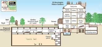 House Plan 10376 At FamilyHomePlanscomEarth Shelter Underground Floor Plans