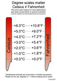 Conversion Chart Celsius To Degrees 46 Fahrenheit To Celsius Conversion Body Temperature Chart
