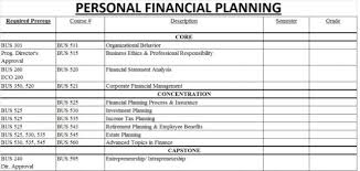 financial planner template personal financial plan template finance planner famous snapshot add