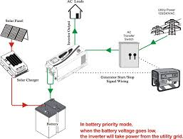 wiring diagram power inverter wiring image wiring rv converter charger wiring diagram solidfonts on wiring diagram power inverter