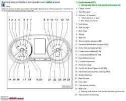 b9332e polo 6n2 central locking wiring Polo 6n2 Central Locking Wiring Diagram Plug Wiring Diagram