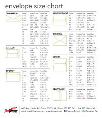 Envelope Size Chart For Printers 4 Color Envelope Printing Flexpress