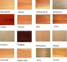 type of woods for furniture. Guide To Different Types Of Wood Commonly Used In Furniture Type Woods For