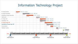 Timeline Ppt Slide How Office Timeline Makes It Slides For Powerpoint