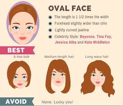Hairstyle For Oval Face Shape the ultimate hairstyle guide for your face shape makeup tutorials 8448 by stevesalt.us