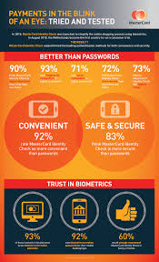 flickr photo infographic mastercard biometric payments