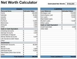Net Worth Calculator Grant Cardone Net Worth The 10x Entrepreneur Medium